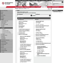 Bundesagentur für Arbeit Kassel